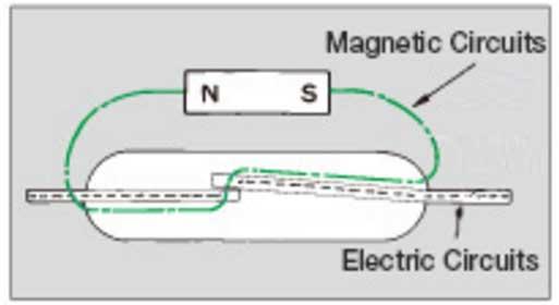 Croquis del circuito de un contacto de lengüeta