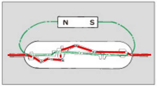 Croquis del circuito de un contacto de lengüeta Bestact