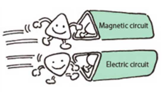 Campo eléctrico y magnético por 2 lineas separadas