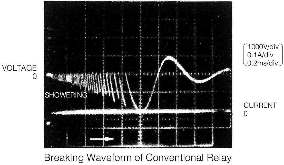 Forma de onda de un contacto reed convencional