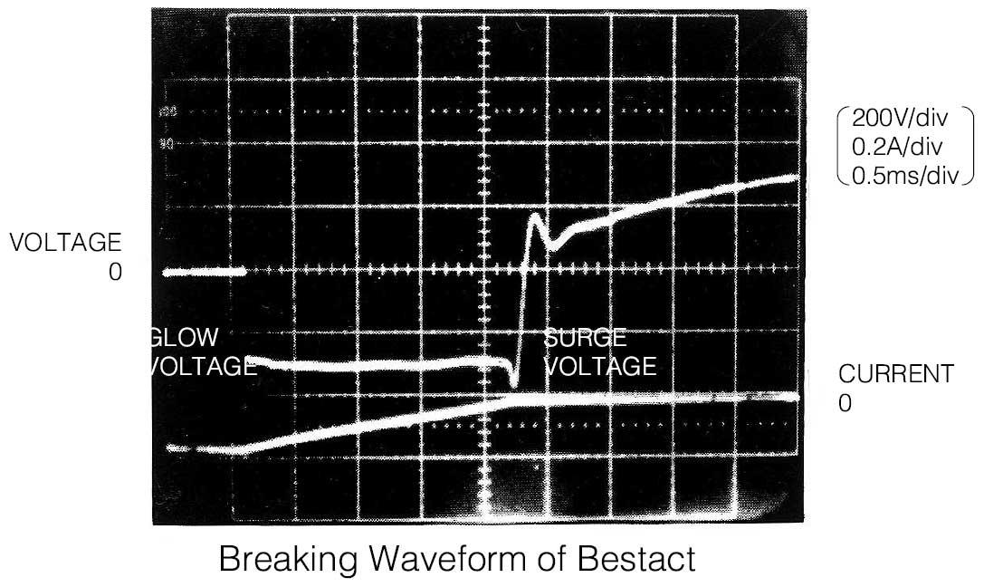 Forma de onda del contacto reed Bestact