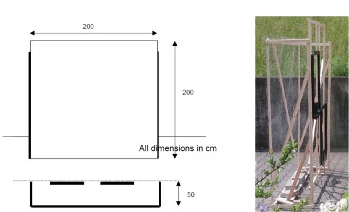 Ejemplo de apantallamiento de antenas ISC.ANT800/600-DA con una malla metálica