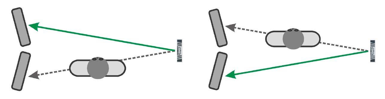Tag que aparece en movimiento en pasillo identificación UHF