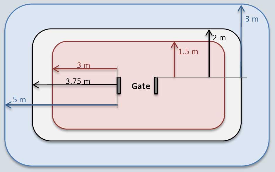 Control de las falsas alarmas en un pasillo de identificación UHF